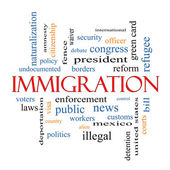 Immigration Word Cloud Concept — Stock Photo