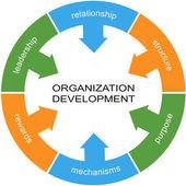 Organization Development Word Circle Concept — Stock Photo