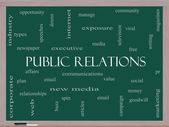 Public Relations Word Cloud Concept on a Blackboard — Foto Stock
