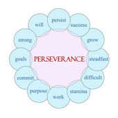 Perseverance Circular Word Concept — Stock Photo