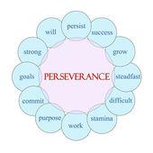 Perseverance Circular Word Concept — Stock Photo