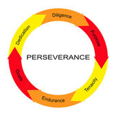 Perseverance Word Circle Concept — Stock Photo