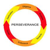 Perseverance Word Circle Concept — Stock Photo