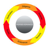 Perseverance Word Circles Concept — Stock Photo