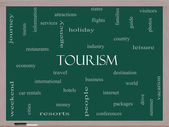 Tourism Word Cloud Concept on a Blackboard — Stock Photo
