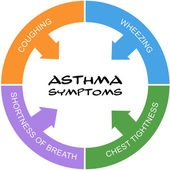 Asthma Symptoms Word Circle Concept scribbled — Stock Photo