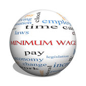 Minimum Wage 3D sphere Word Cloud Concept — Stock Photo