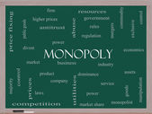 Monopoly Word Cloud Concept on a Blackboard — Stock Photo