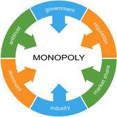 Monopoly Word Circle Concept — Stock Photo