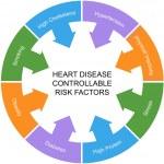 Постер, плакат: Heart Disease Controllable Risk Factors Circle Concept