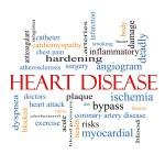 Постер, плакат: Heart Disease Word Cloud Concept