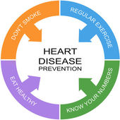 Heart Disease Prevention Word Circle Concept — Stock Photo