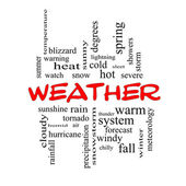 Weather Word Cloud Concept in red caps — Stock Photo