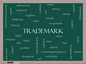 Trademark Word Cloud Concept on a Blackboard — Stock Photo
