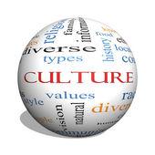 Culture 3D sphere Word Cloud Concept — Stock Photo