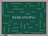 Rebranding Word Cloud Concept on a Blackboard — Stok fotoğraf