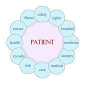 Conceito de paciente palavra circular — Fotografia Stock