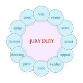 Jury Duty Circular Word Concept — Stock Photo