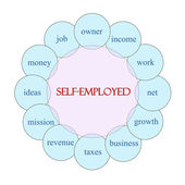 Self-Employed Circular Word Concept — Stock Photo
