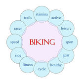 Biking Circular Word Concept — Photo