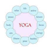 Yoga Circular Word Concept — Stock Photo