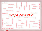 Scalability Word Cloud Concept on a Whiteboard — Stock Photo