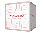 Scalability Word Cloud Concept on a 3d cube Whiteboard — Stock Photo