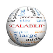 Scalability 3D sphere Word Cloud Concept — Stock Photo