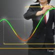 Stock Photo: Businesswomen in presentations economic cycle