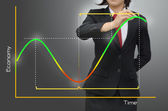 Businesswomen in presentations economic cycle — Stock Photo