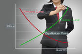 Presentations equilibrium point — Stock Photo
