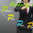 Business woman drawing marketing mix (4p) diagram — Stock Photo #18646593