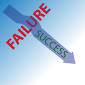 Success Is Avoiding Failure — Stock Photo