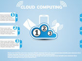 Cloud computing Webseite blau — Stockvektor