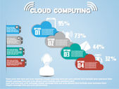CLOUD COMPUTING CLASSIFICATIONS NEW STYLE 2 — Stock Vector
