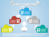 CLOUD COMPUTING CLASSIFICATIONS NEW STYLE — Stock Vector