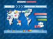 Infographic demografiska världen karta specialutgåva — Stockvektor
