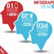 INFOGRAPHIC HEAD RED — Stockvectorbeeld