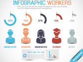 INFOGRAPHIC WORKERS — Stock Vector