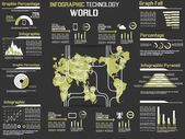 INFOGRAPHIC COLLECTION ELEMENT TECHNOLOGY WORLD YELLOW — Vecteur