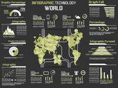 Plansza kolekcja element technologii świat żółty — Wektor stockowy