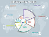 INFOGRAPHIC WORLD TOTAL PERCENTAGE — Stock Vector