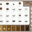 Постер, плакат: A Set of Coffee Type and Coffee Bean