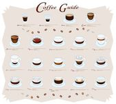A Collection of Coffee Menu or Coffee Guide — Stock Vector