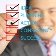 business plan checklist — Stock Photo