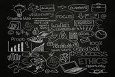 ビジネスの落書き — ストック写真