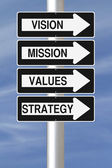 Strategic Planning Components — Stock Photo