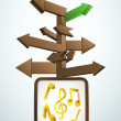 Stock Vector: Signpost navigation to music concert vector