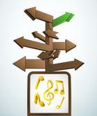Signpost navigation to music concert vector — Stock Vector