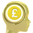 Stock Photo: Yellow humhead with brain cloud with Pound coin inside
